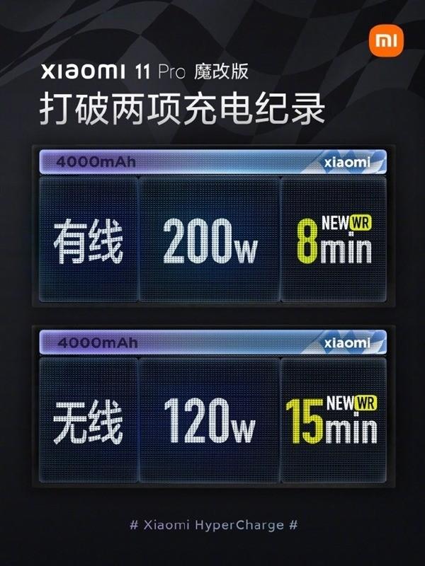 .jpg - تولید انبوه شارژر 200 وات شیائومی از سال 2022